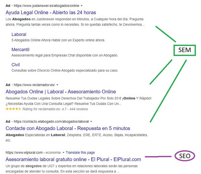 """Comparativa de resultados SEM y SEO en búsqueda """"abogado laboral online"""""""
